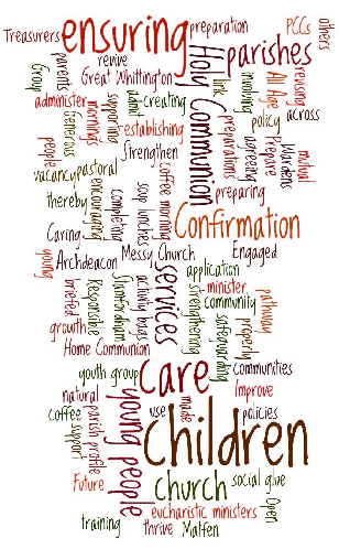 wordle 2014.png